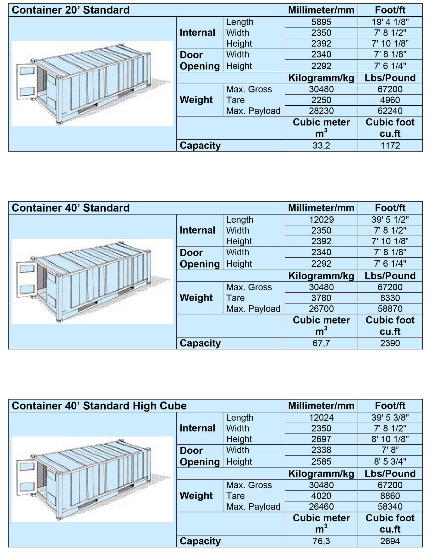 Container Sizes Falcon Freight